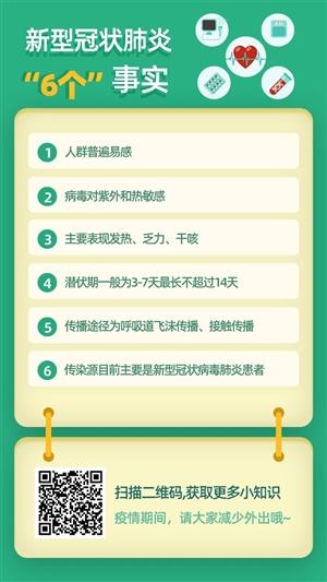 绿色清新关于新型冠状病毒的6个事实手机海报